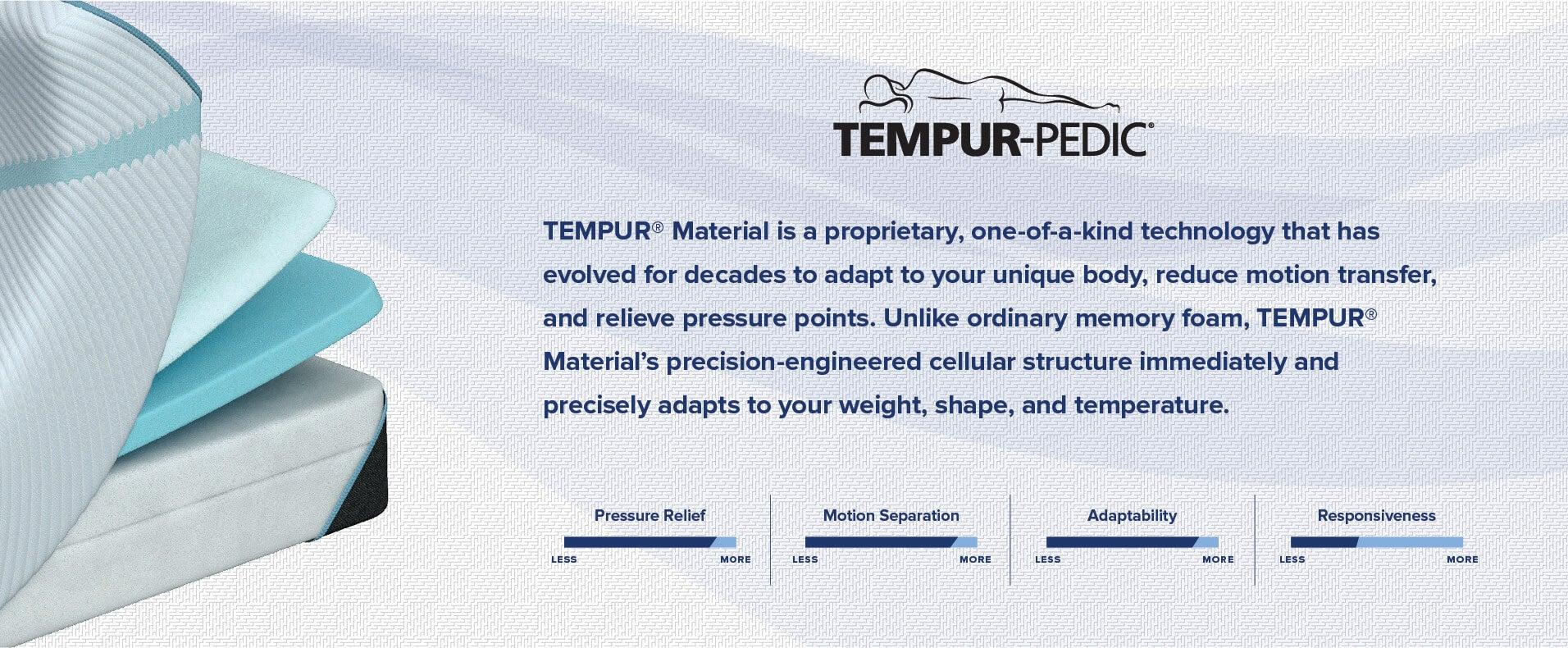 Sleep Smarter Tempur-Pedic