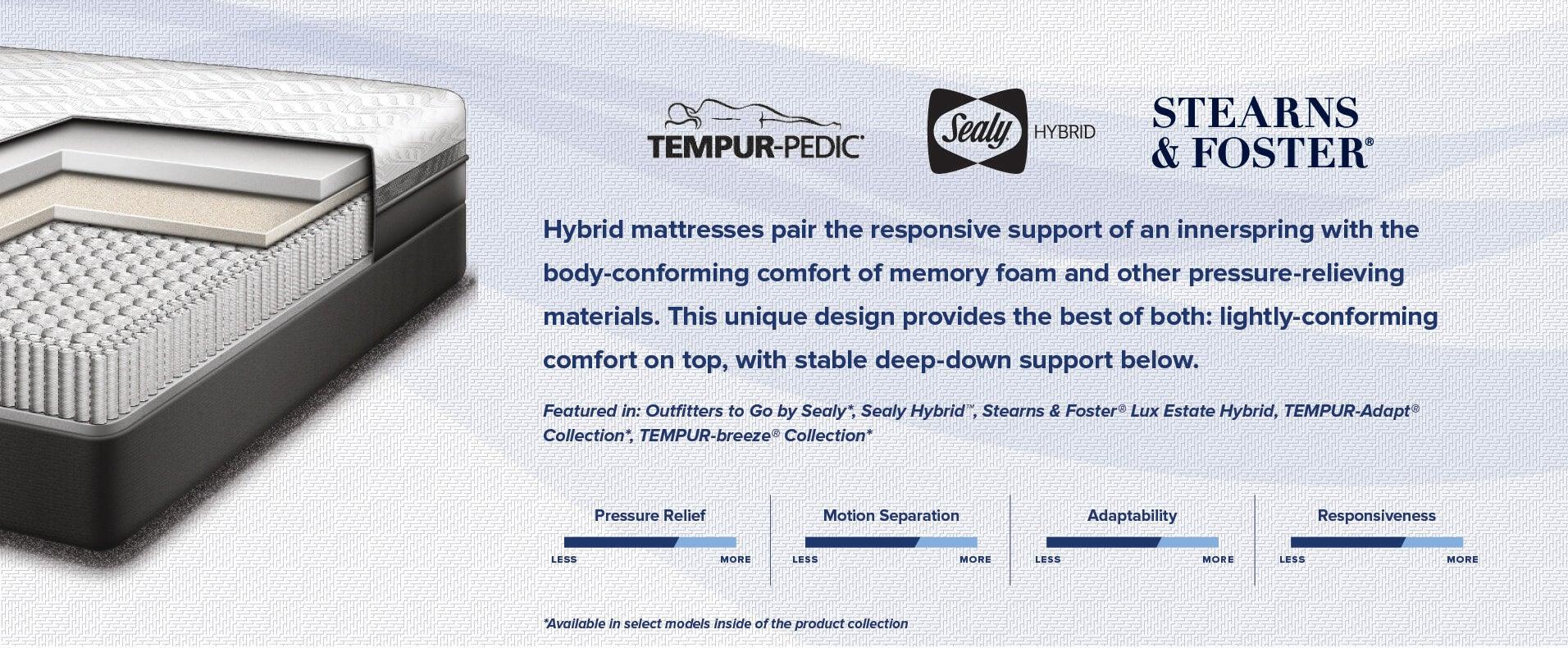 Sleep Smarter - Hybrid